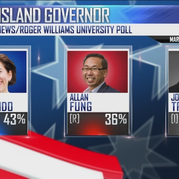 Poll results on the race for governor