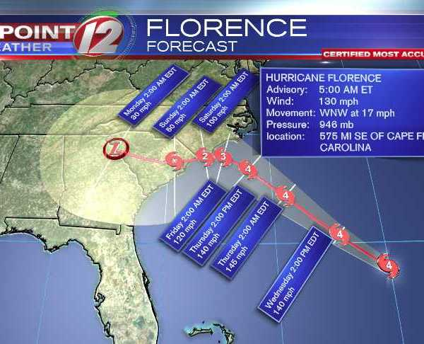 florence track and current_1536751622155.jpeg.jpg