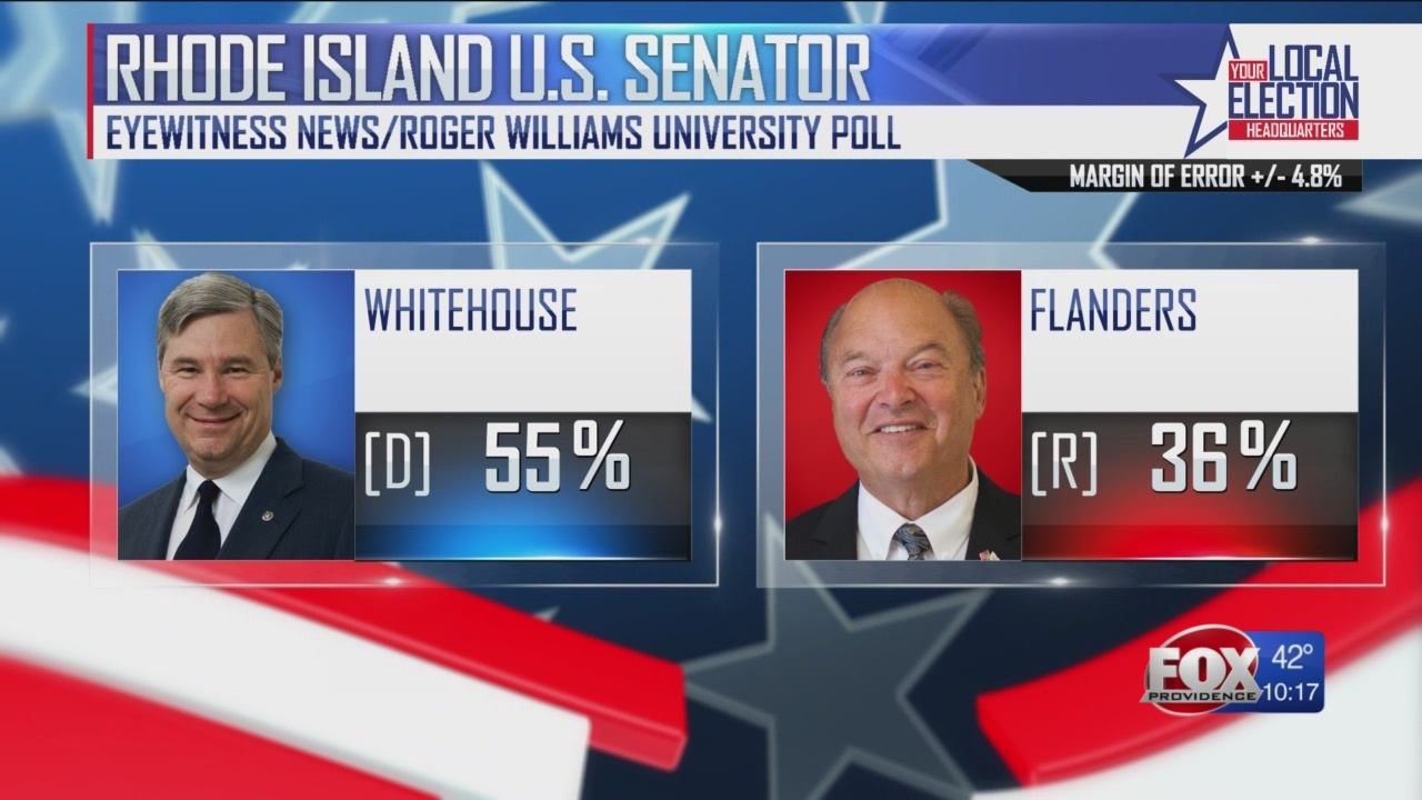 WPRI 12/RWU Poll: Sen. Whitehouse far ahead; Kavanaugh opposed in RI