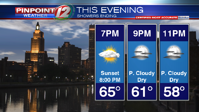 WEATHER NOW: Showers Ending This Evening