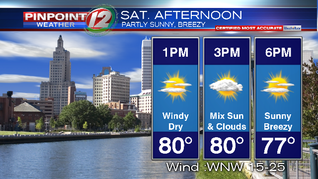 Weather Now: Sunny Dry This Weekend  | WPRI com