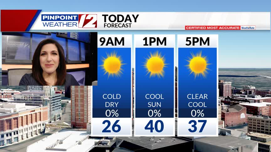 Weather Now: Cool Sun Today; Much Milder Starting Tuesday